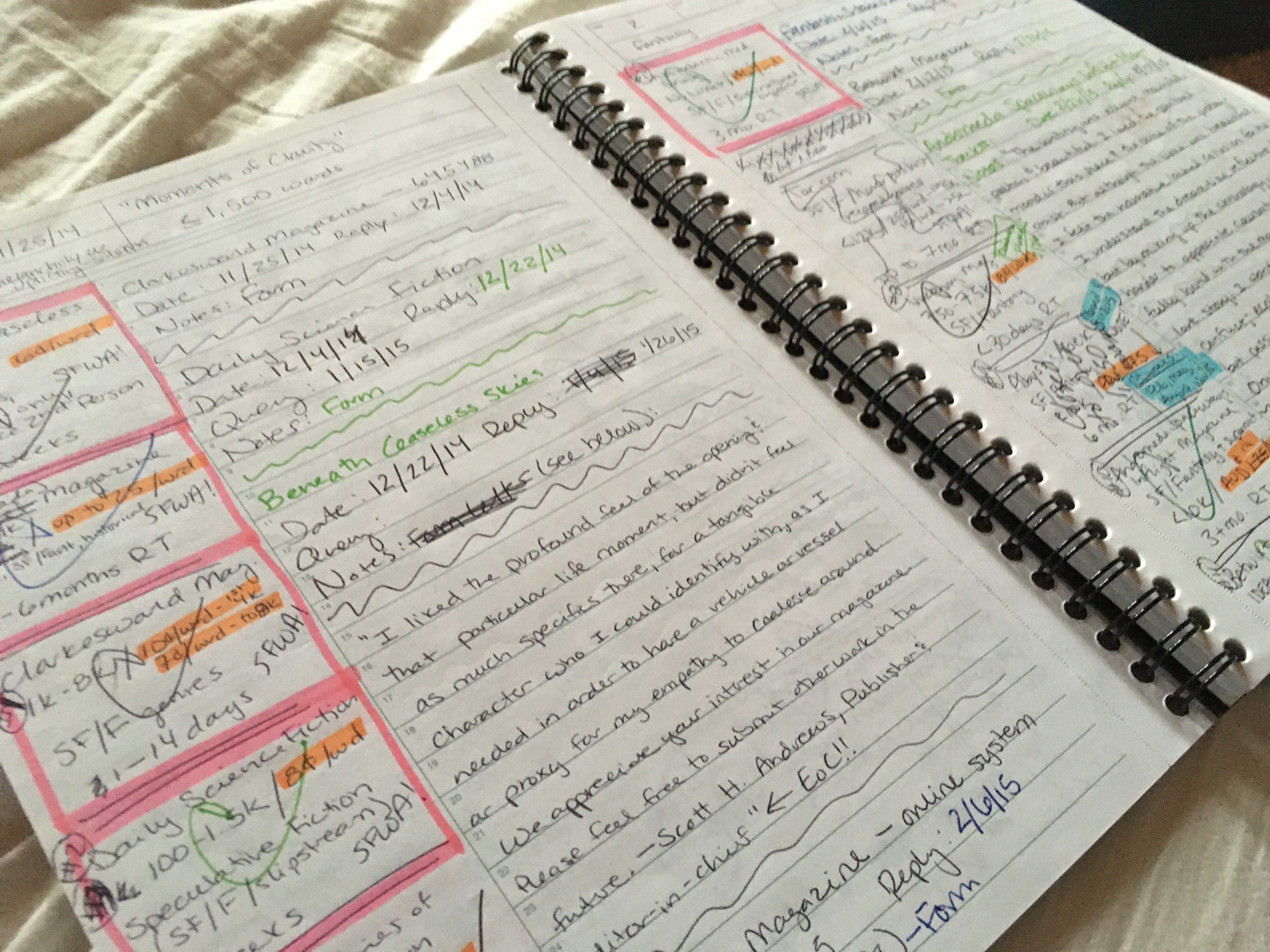 Scribbling, chaotic, multi-color notes.